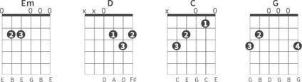 Reckless Love Chords (Guitar)